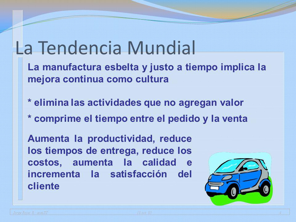 Jorge Rojas R.: acetJIT 18 oct. 054 La manufactura esbelta y justo a tiempo implica la mejora continua como cultura * elimina las actividades que no a