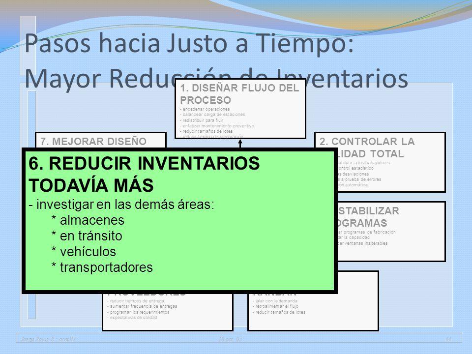 Jorge Rojas R.: acetJIT 18 oct. 0544 Pasos hacia Justo a Tiempo: Mayor Reducción de Inventarios 1. DISEÑAR FLUJO DEL PROCESO - encadenar operaciones -