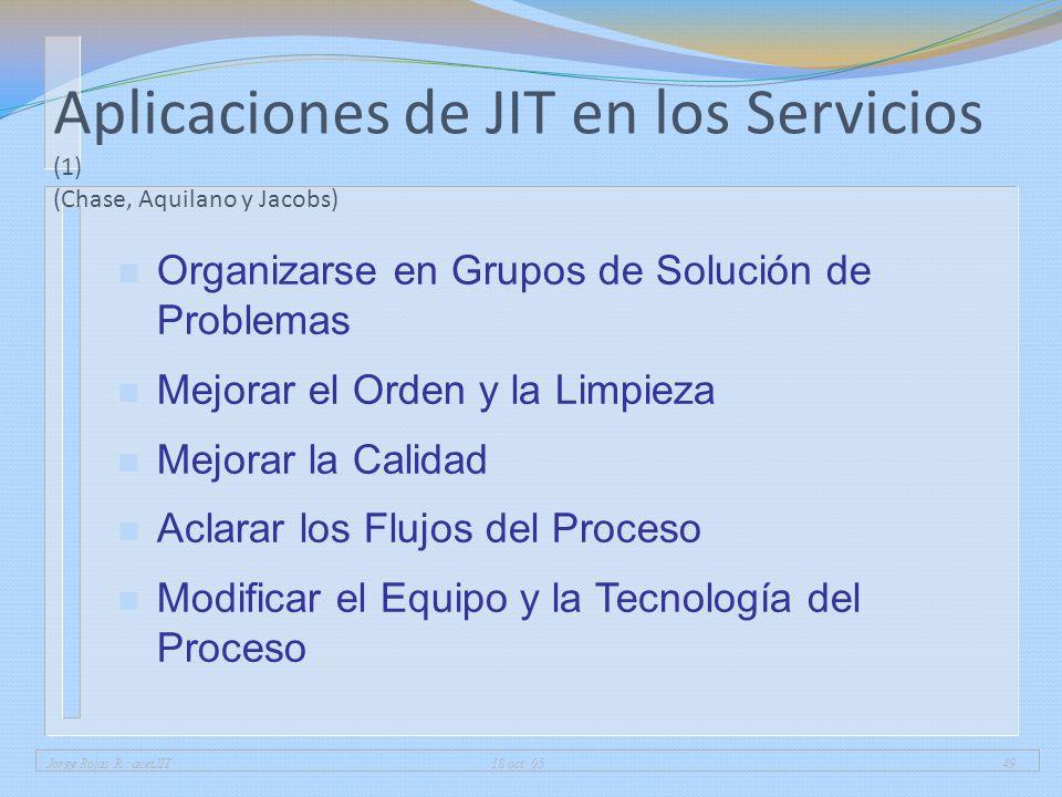 Jorge Rojas R.: acetJIT 18 oct. 0549 Aplicaciones de JIT en los Servicios (1) (Chase, Aquilano y Jacobs) n Organizarse en Grupos de Solución de Proble