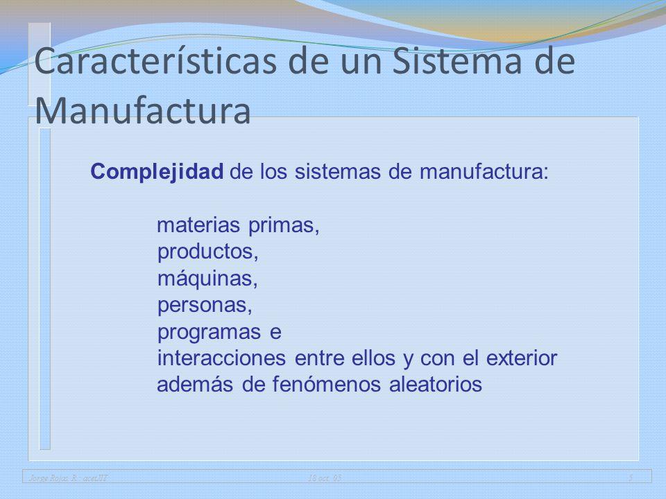 Jorge Rojas R.: acetJIT 18 oct. 055 Complejidad de los sistemas de manufactura: materias primas, productos, máquinas, personas, programas e interaccio