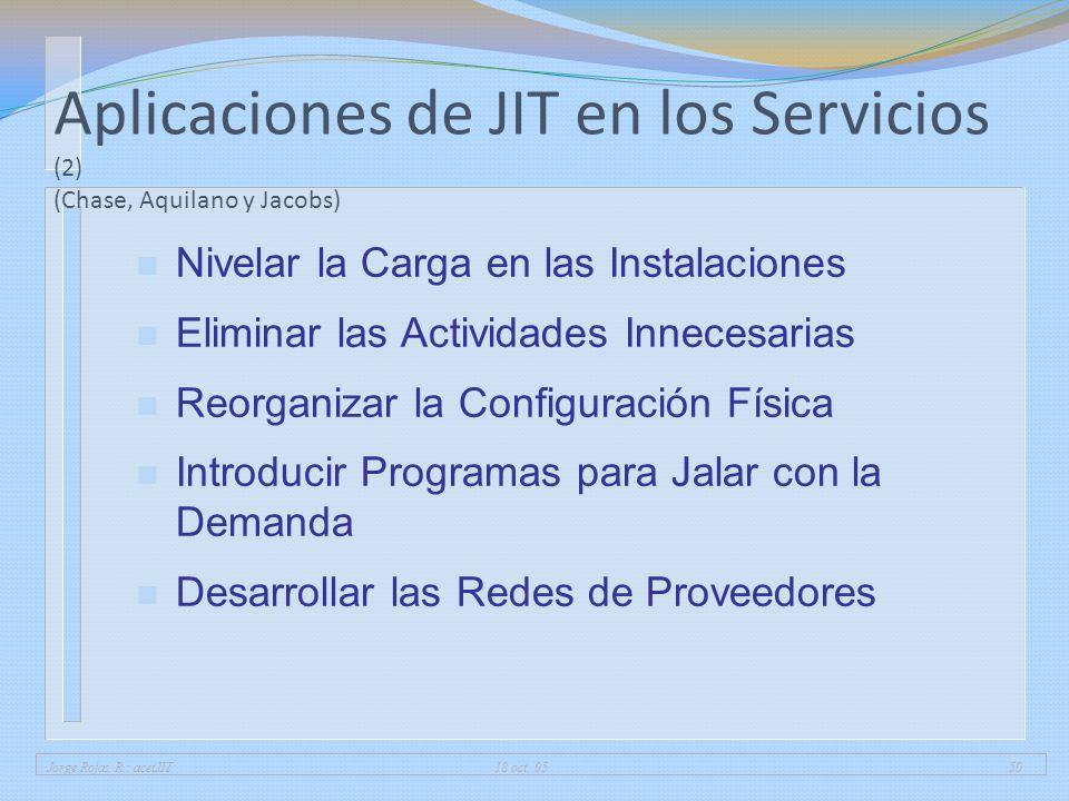 Jorge Rojas R.: acetJIT 18 oct. 0550 Aplicaciones de JIT en los Servicios (2) (Chase, Aquilano y Jacobs) n Nivelar la Carga en las Instalaciones n Eli