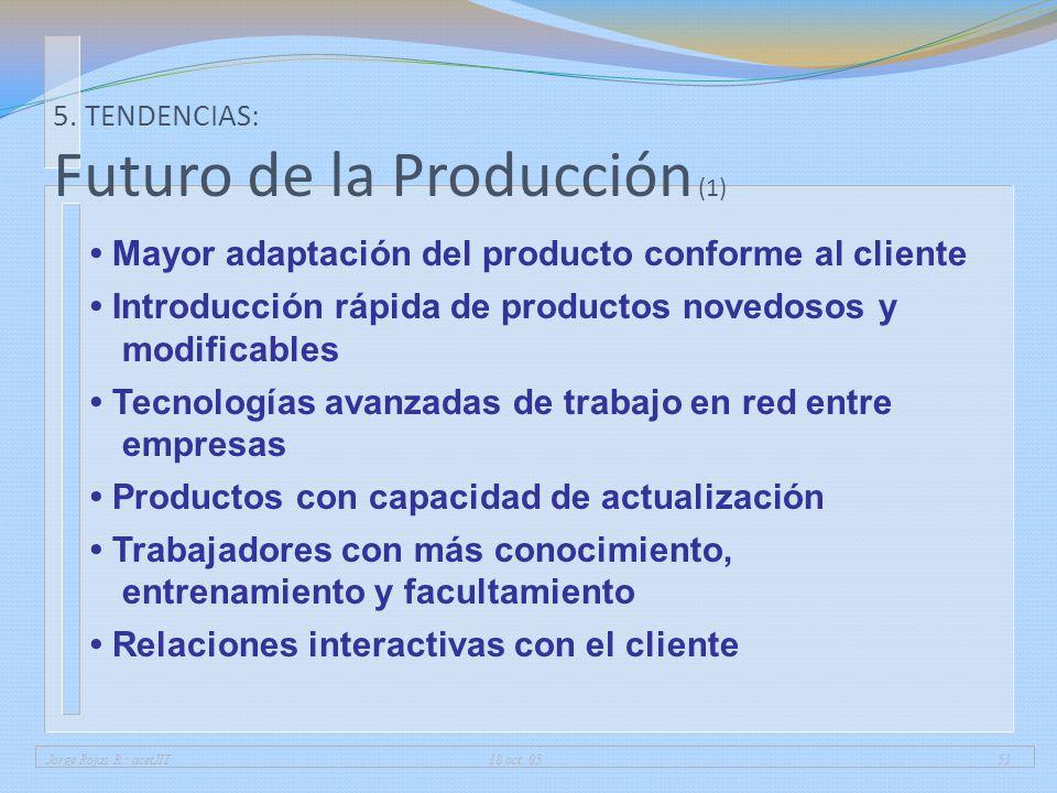 Jorge Rojas R.: acetJIT 18 oct. 0551 5. TENDENCIAS: Futuro de la Producción (1) Mayor adaptación del producto conforme al cliente Introducción rápida