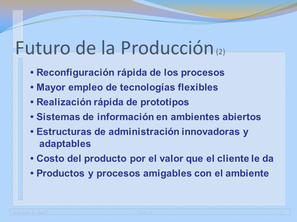 Jorge Rojas R.: acetJIT 18 oct. 0552 Futuro de la Producción (2) Reconfiguración rápida de los procesos Mayor empleo de tecnologías flexibles Realizac
