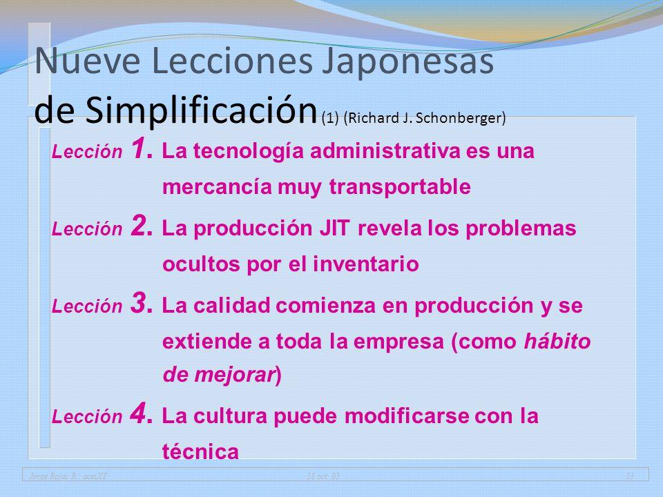 Jorge Rojas R.: acetJIT 18 oct. 0553 Nueve Lecciones Japonesas de Simplificación (1) (Richard J. Schonberger) Lección 1. La tecnología administrativa