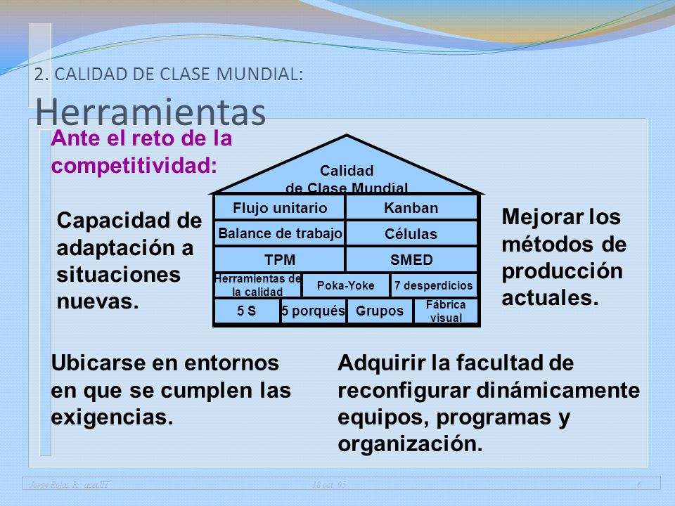 Jorge Rojas R.: acetJIT 18 oct. 056 2. CALIDAD DE CLASE MUNDIAL: Herramientas 5 porqués Fábrica visual 5 SGrupos Herramientas de la calidad 7 desperdi