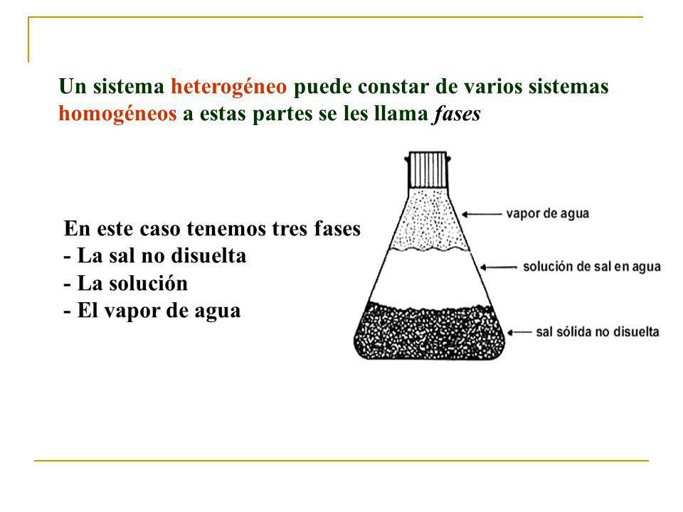 Un sistema heterogéneo puede constar de varios sistemas homogéneos a estas partes se les llama fases En este caso tenemos tres fases - La sal no disuelta - La solución - El vapor de agua