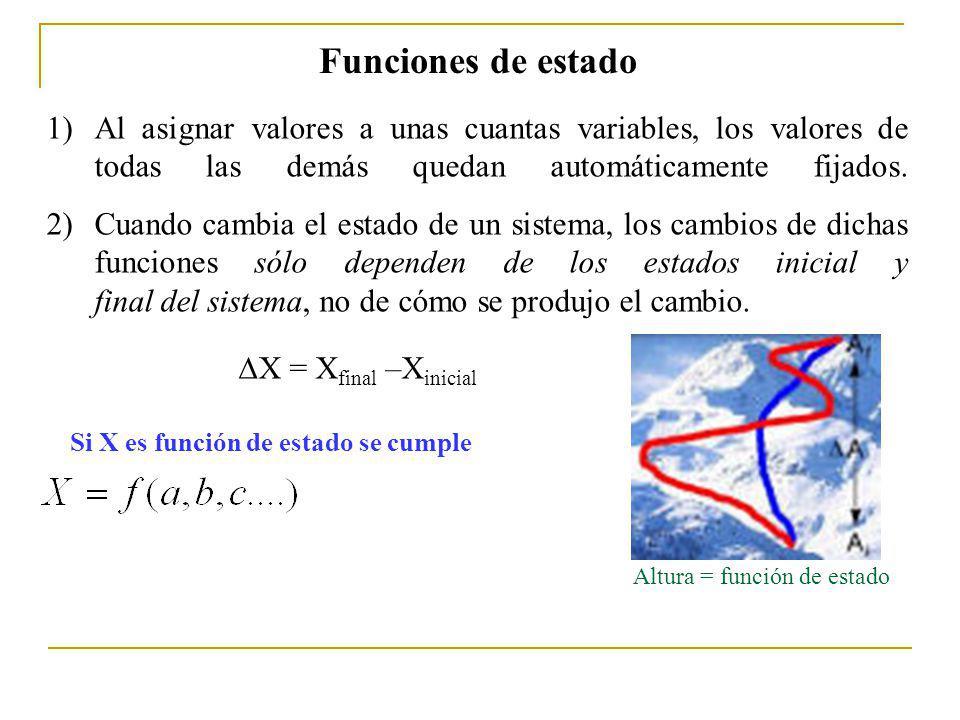 Funciones de estado 1)Al asignar valores a unas cuantas variables, los valores de todas las demás quedan automáticamente fijados. 2)Cuando cambia el e