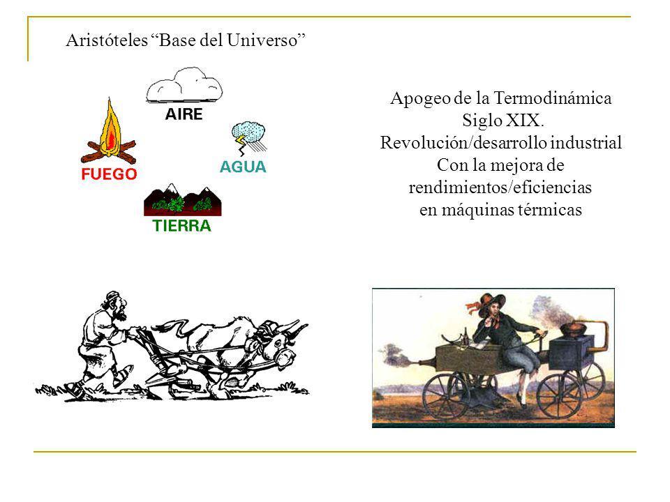 Aristóteles Base del Universo Apogeo de la Termodinámica Siglo XIX. Revolución/desarrollo industrial Con la mejora de rendimientos/eficiencias en máqu