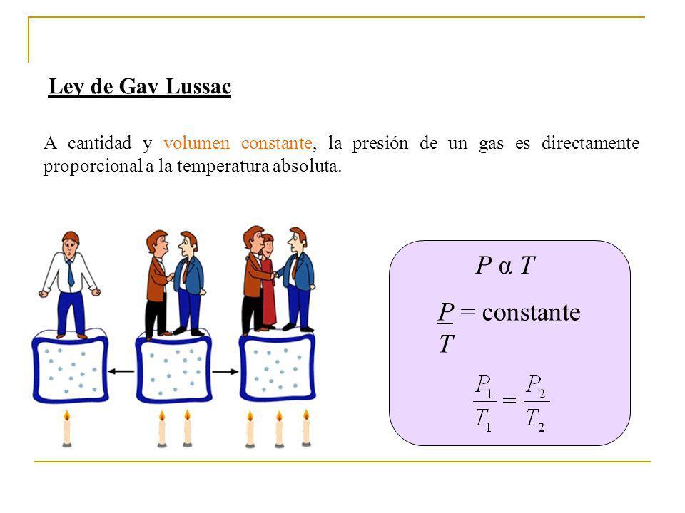 Ley de Gay Lussac A cantidad y volumen constante, la presión de un gas es directamente proporcional a la temperatura absoluta. P α TP α T P = constant