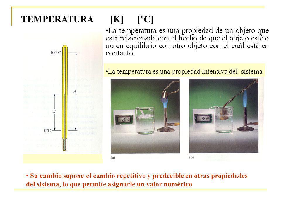 TEMPERATURA [K] [ºC] La temperatura es una propiedad de un objeto que está relacionada con el hecho de que el objeto esté o no en equilibrio con otro objeto con el cuál está en contacto.