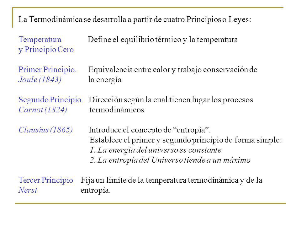 La Termodinámica se desarrolla a partir de cuatro Principios o Leyes: Temperatura Define el equilibrio térmico y la temperatura y Principio Cero Primer Principio.