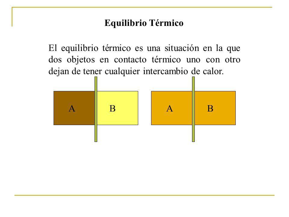 Equilibrio Térmico El equilibrio térmico es una situación en la que dos objetos en contacto térmico uno con otro dejan de tener cualquier intercambio de calor.