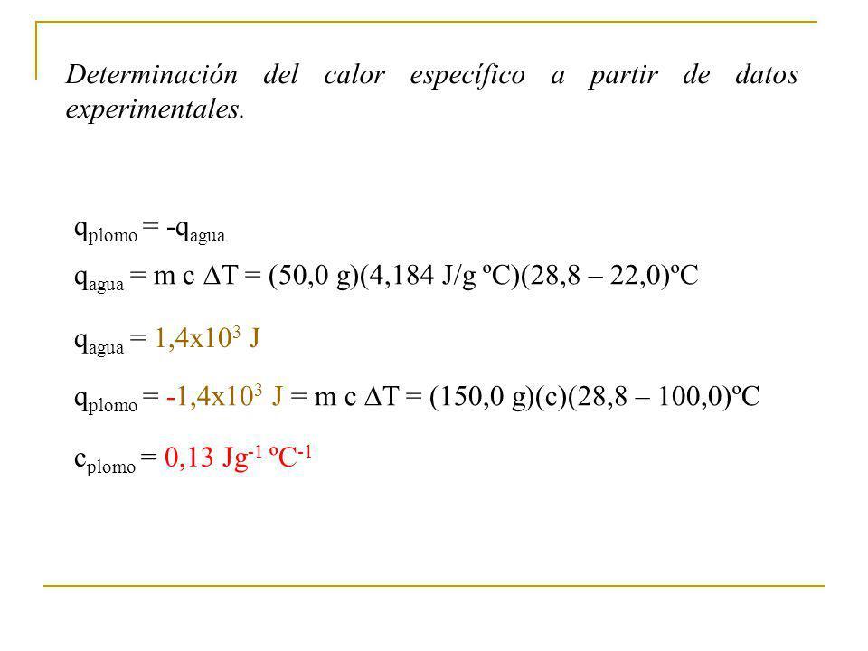 Determinación del calor específico a partir de datos experimentales. q plomo = -q agua q agua = m c T = (50,0 g)(4,184 J/g ºC)(28,8 – 22,0)ºC q agua =