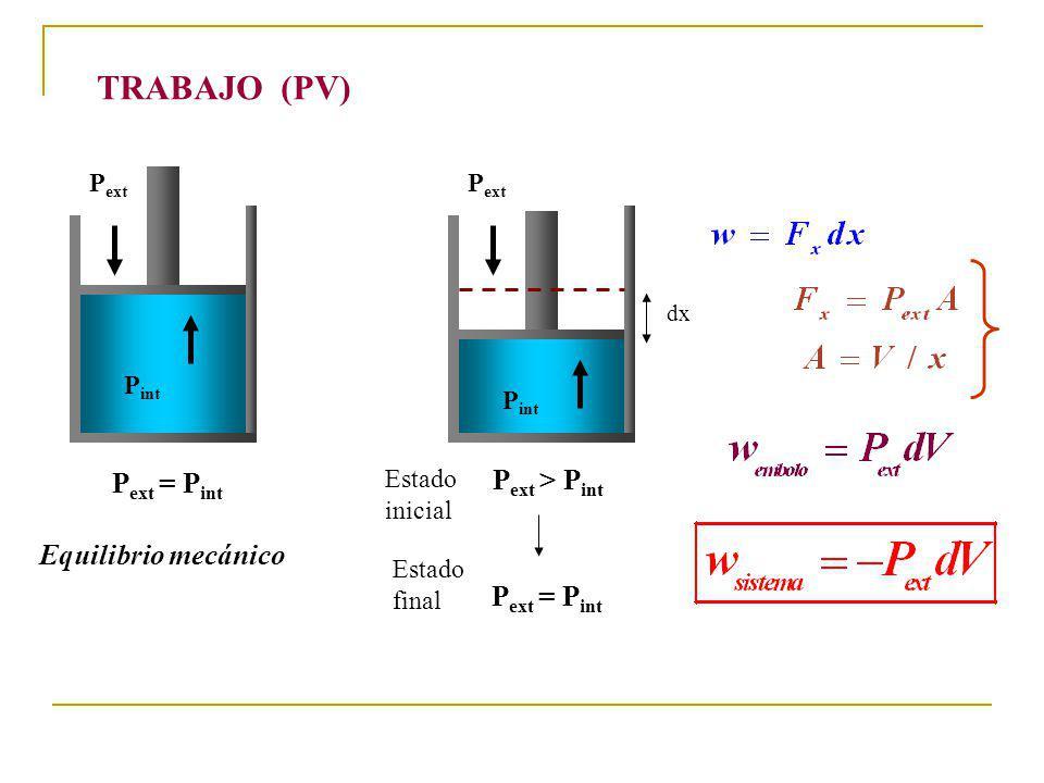 TRABAJO (PV) P ext P int Equilibrio mecánico P ext = P int P ext > P int P ext P int dx P ext = P int Estado inicial Estado final