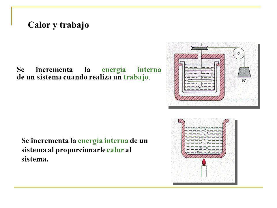 Calor y trabajo Se incrementa la energía interna de un sistema cuando realiza un trabajo. Se incrementa la energía interna de un sistema al proporcion