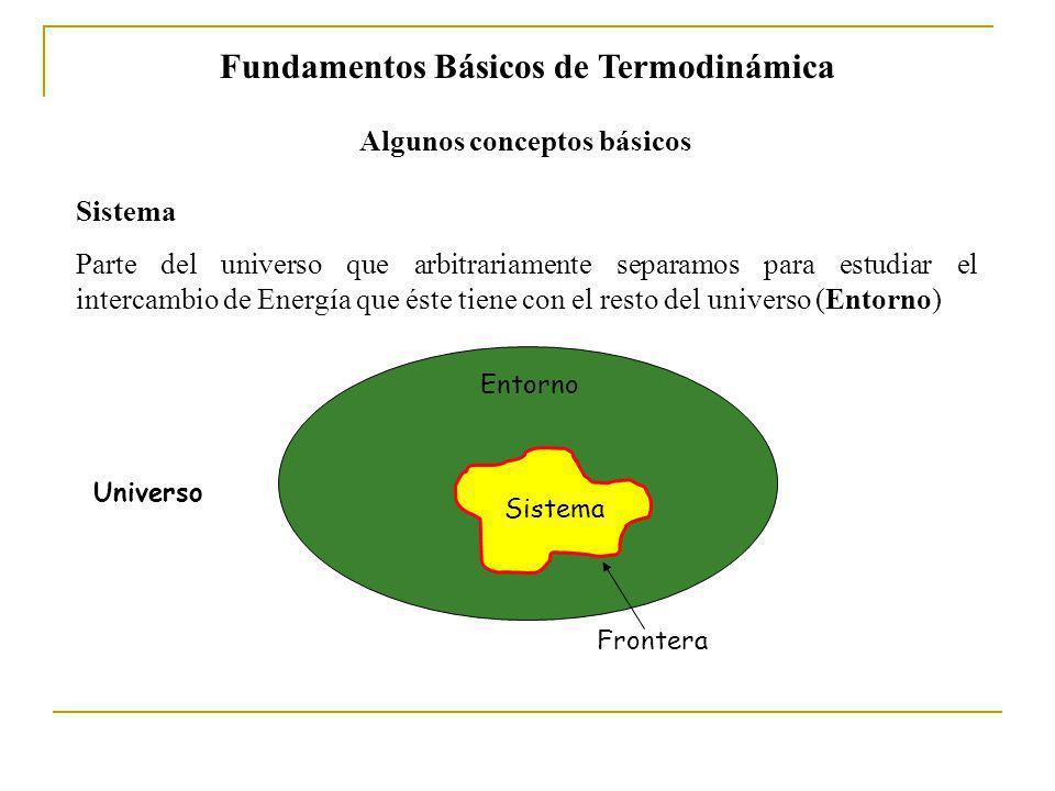 Fundamentos Básicos de Termodinámica Algunos conceptos básicos Sistema Parte del universo que arbitrariamente separamos para estudiar el intercambio de Energía que éste tiene con el resto del universo (Entorno) Sistema Entorno Frontera Universo