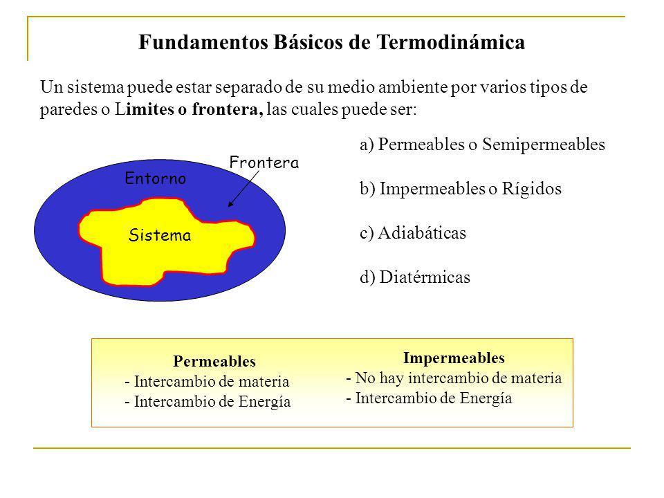 Fundamentos Básicos de Termodinámica Un sistema puede estar separado de su medio ambiente por varios tipos de paredes o Limites o frontera, las cuales
