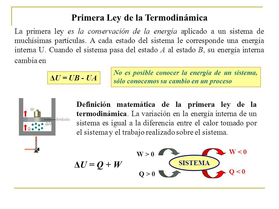 Primera Ley de la Termodinámica La primera ley es la conservación de la energía aplicado a un sistema de muchísimas partículas.