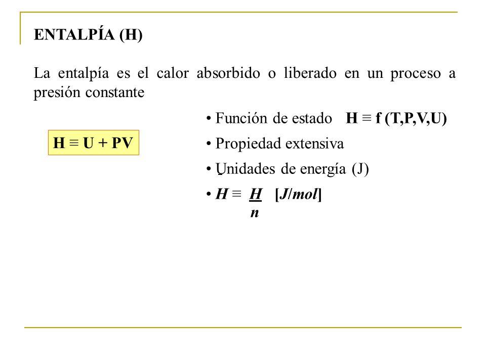 Función de estado H f (T,P,V,U) Propiedad extensiva Unidades de energía (J) H H [J/mol] n ENTALPÍA (H) H U + PV La entalpía es el calor absorbido o liberado en un proceso a presión constante