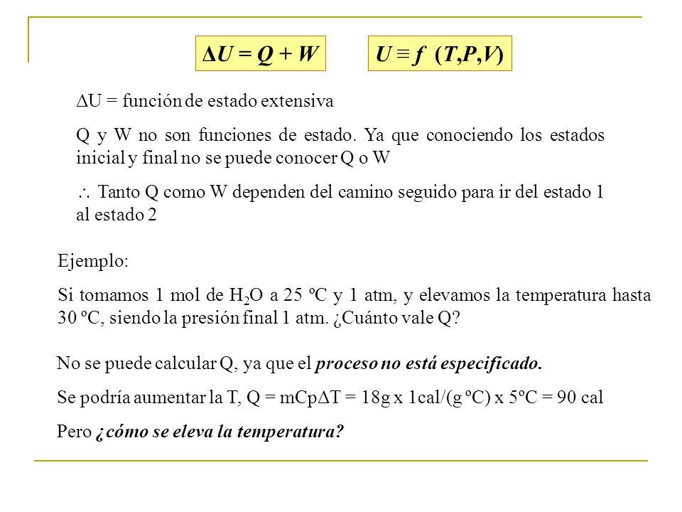 ΔU = función de estado extensiva Q y W no son funciones de estado.