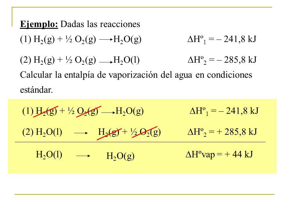 Ejemplo: Dadas las reacciones (1) H 2 (g) + ½ O 2 (g) H 2 O(g) Hº 1 = – 241,8 kJ (2) H 2 (g) + ½ O 2 (g) H 2 O(l) Hº 2 = – 285,8 kJ Calcular la entalpía de vaporización del agua en condiciones estándar.