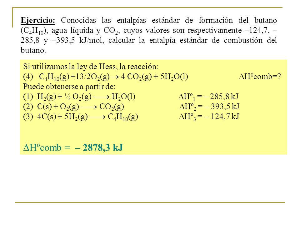 Ejercicio: Conocidas las entalpías estándar de formación del butano (C 4 H 10 ), agua líquida y CO 2, cuyos valores son respectivamente –124,7, – 285,8 y –393,5 kJ/mol, calcular la entalpía estándar de combustión del butano.