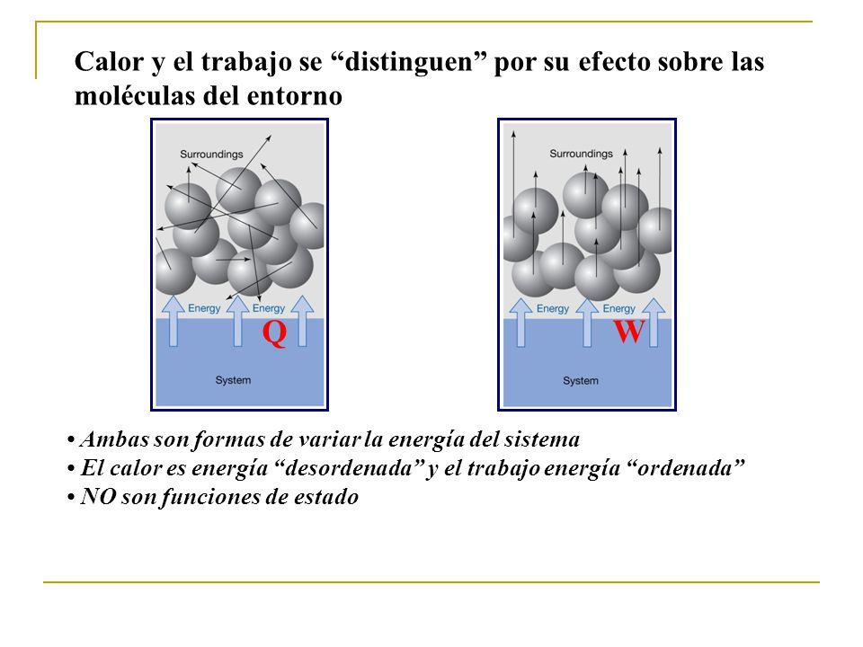 Calor y el trabajo se distinguen por su efecto sobre las moléculas del entorno QW Ambas son formas de variar la energía del sistema El calor es energía desordenada y el trabajo energía ordenada NO son funciones de estado