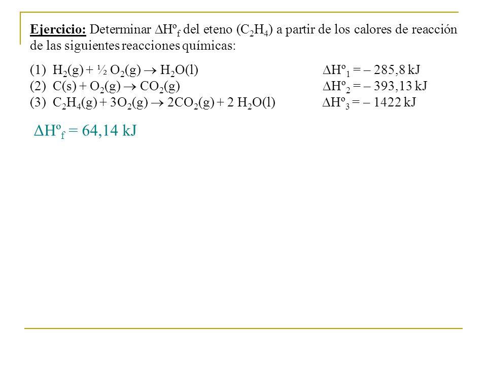 Ejercicio: Determinar Hº f del eteno (C 2 H 4 ) a partir de los calores de reacción de las siguientes reacciones químicas: (1) H 2 (g) + ½ O 2 (g) H 2 O(l) Hº 1 = – 285,8 kJ (2) C(s) + O 2 (g) CO 2 (g) Hº 2 = – 393,13 kJ (3) C 2 H 4 (g) + 3O 2 (g) 2CO 2 (g) + 2 H 2 O(l) Hº 3 = – 1422 kJ ΔHº f = 64,14 kJ