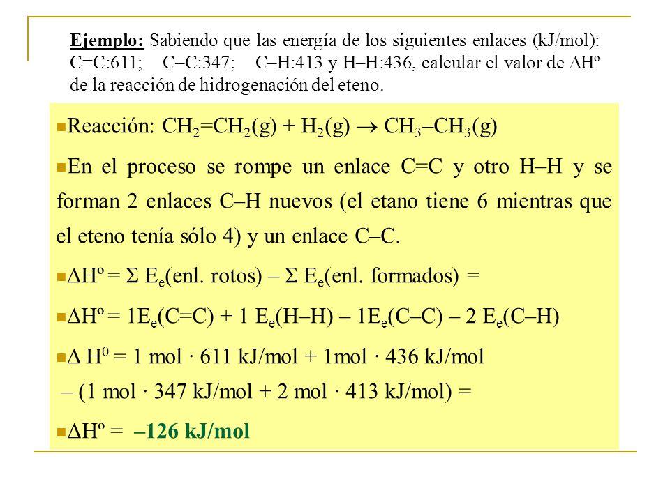 Ejemplo: Sabiendo que las energía de los siguientes enlaces (kJ/mol): C=C:611; C–C:347; C–H:413 y H–H:436, calcular el valor de Hº de la reacción de hidrogenación del eteno.