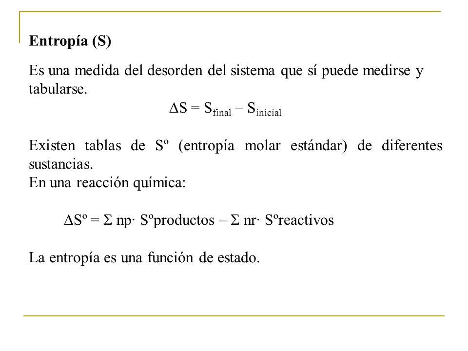 Entropía (S) Es una medida del desorden del sistema que sí puede medirse y tabularse.