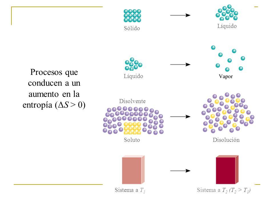 Procesos que conducen a un aumento en la entropía (ΔS > 0) Sólido Líquido SolutoDisolución Disolvente Sistema a T 1 Sistema a T 2 (T 2 > T 1 )