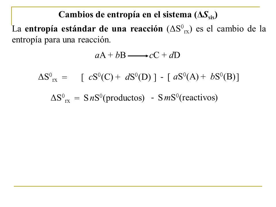 Cambios de entropía en el sistema (ΔS sis ) aA + bB cC + dD ΔS 0 rx dS 0 (D) cS 0 (C) = [+] - bS 0 (B) aS 0 (A) [+] ΔS 0 rx nS 0 (productos) = S mS 0 (reactivos) S - La entropía estándar de una reacción (ΔS 0 rx ) es el cambio de la entropía para una reacción.
