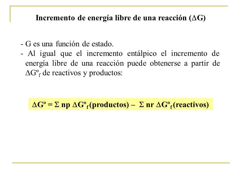 Incremento de energía libre de una reacción ( G) - G es una función de estado.