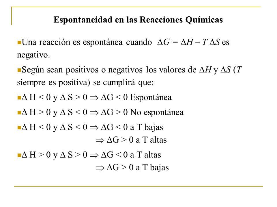 Una reacción es espontánea cuando G = H – T S es negativo.