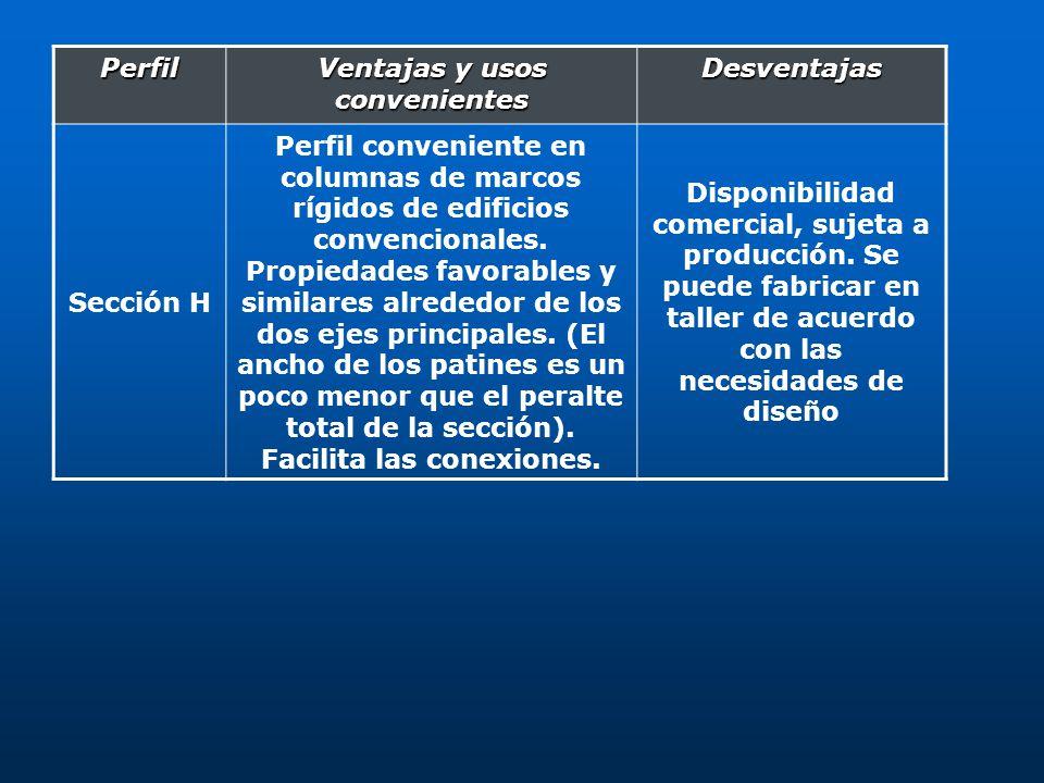 Perfil Ventajas y usos convenientes Desventajas Sección H Perfil conveniente en columnas de marcos rígidos de edificios convencionales. Propiedades fa