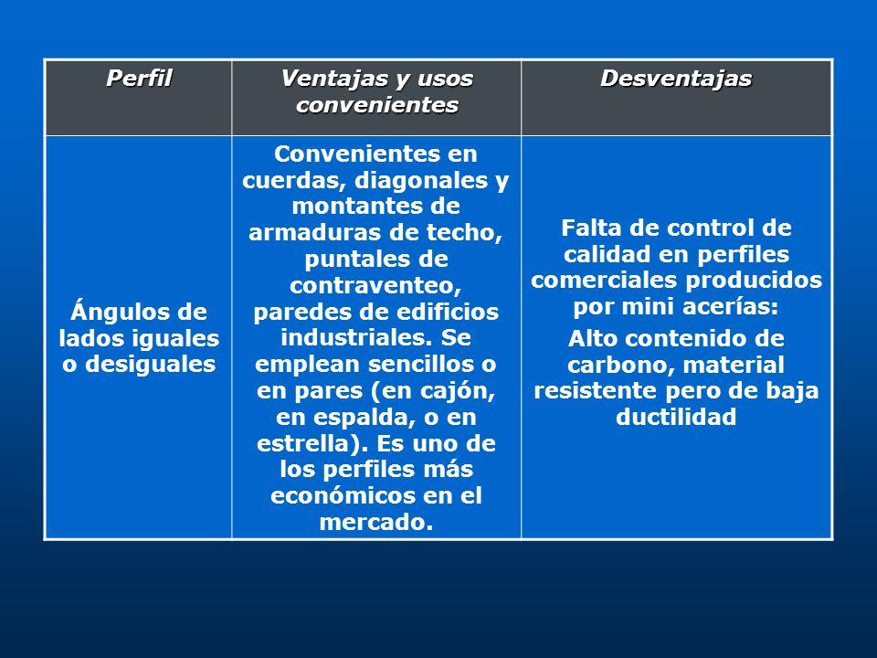 Perfil Ventajas y usos convenientes Desventajas Ángulos de lados iguales o desiguales Convenientes en cuerdas, diagonales y montantes de armaduras de
