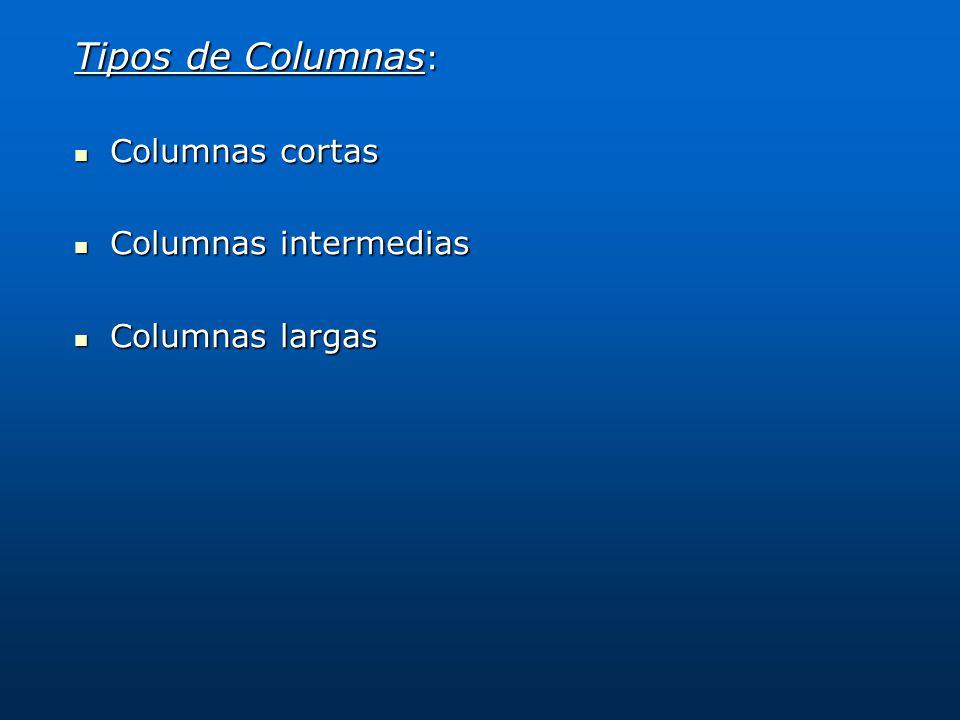 Tipos de Columnas : Columnas cortas Columnas cortas Columnas intermedias Columnas intermedias Columnas largas Columnas largas