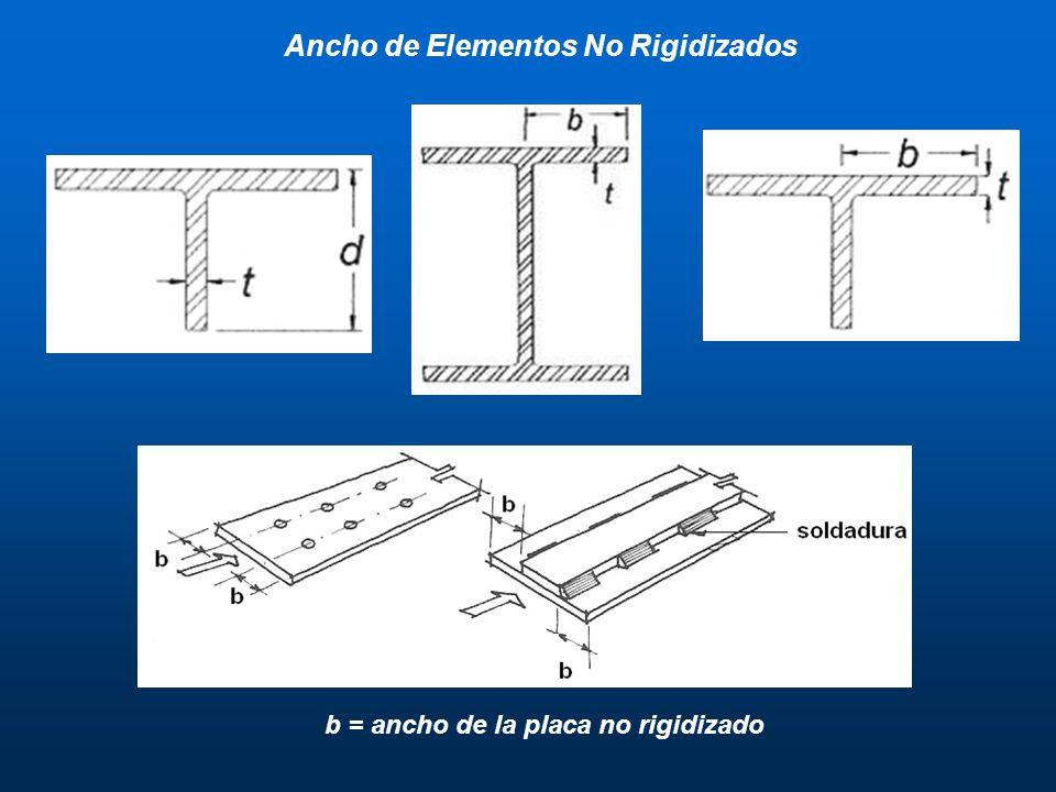 b = ancho de la placa no rigidizado Ancho de Elementos No Rigidizados