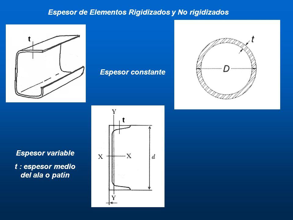 Espesor de Elementos Rigidizados y No rigidizados Espesor constante Espesor variable t : espesor medio del ala o patín