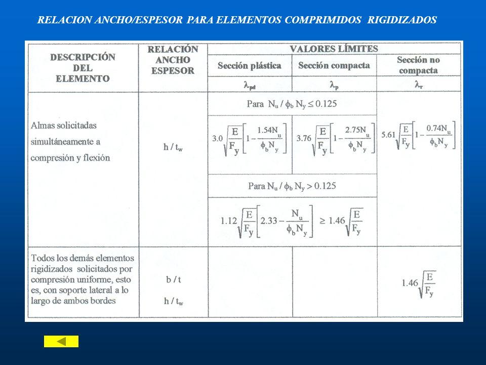 El diseño de un elemento estructural o un sistema estructural se basa en el estudio de tres aspectos principales: -Resistencia -Deformación -Estabilidad En las columnas se analizan estos tres aspectos simultáneamente Definición.- Una columna es un elemento estructural en forma de barra que soporta compresión y tiene sección transversal constante.