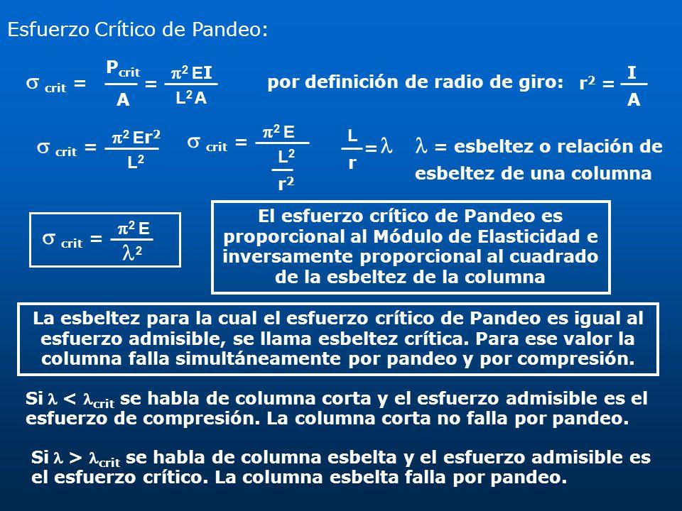 Esfuerzo Crítico de Pandeo: L 2 A 2 E I P crit A = crit = = esbeltez o relación de esbeltez de una columna L 2 2 E r 2 crit = por definición de radio