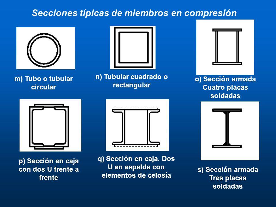 m) Tubo o tubular circular n) Tubular cuadrado o rectangular p) Sección en caja con dos U frente a frente q) Sección en caja. Dos U en espalda con ele