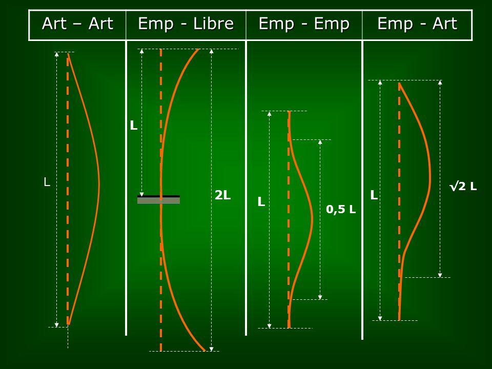 L Art – Art Emp - Libre Emp - Emp Emp - Art L 2L L 0,5 L L 2 L