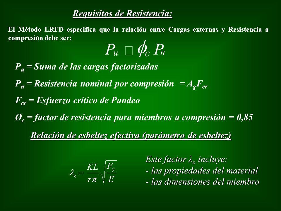 El Método LRFD especifica que la relación entre Cargas externas y Resistencia a compresión debe ser: P u = Suma de las cargas factorizadas P n = Resis
