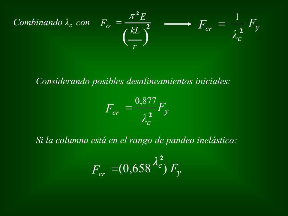 Combinando λ c con 2 FyFy F cr λcλc 1 Considerando posibles desalineamientos iniciales: 2 FyFy F cr λcλc 0,877 Si la columna está en el rango de pande
