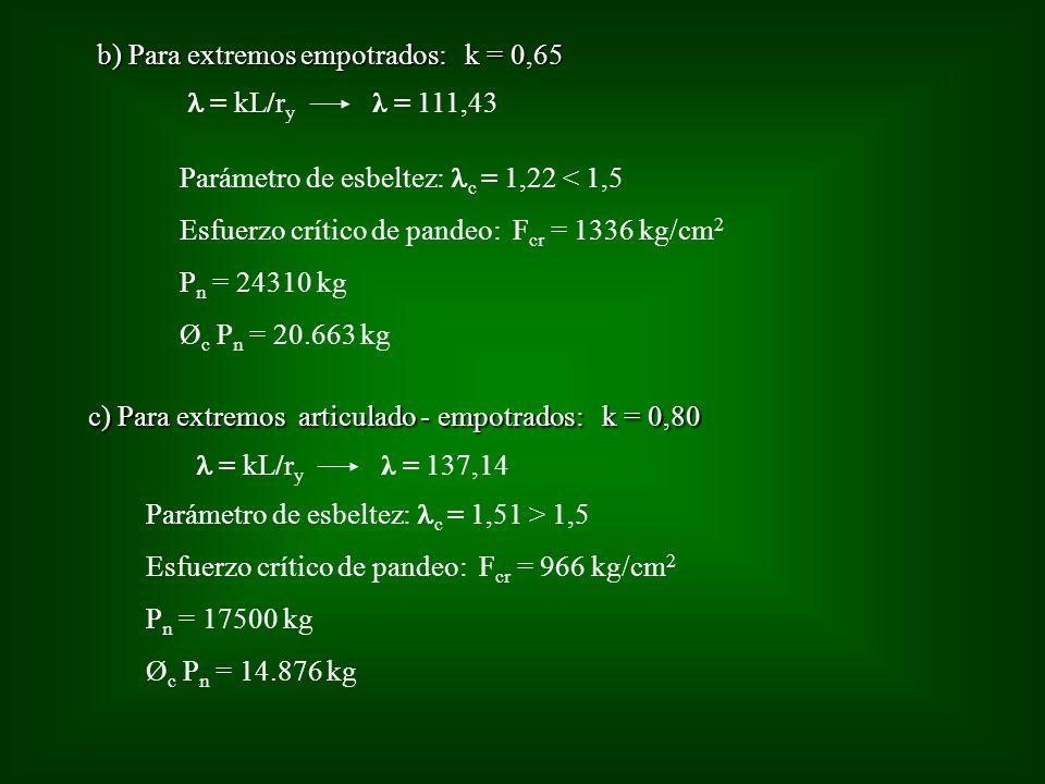 b) Para extremos empotrados: k = 0,65 = kL/r y λ = 111,43 Parámetro de esbeltez: c = 1,22 < 1,5 Esfuerzo crítico de pandeo: F cr = 1336 kg/cm 2 P n =