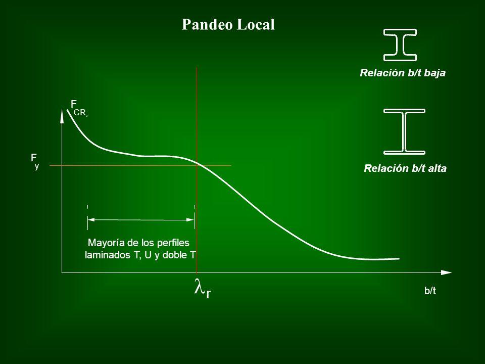F CR, Pandeo Local F y b/t Mayoría de los perfiles laminados T, U y doble T Relación b/t baja Relación b/t alta r