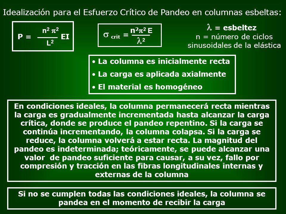 Idealización para el Esfuerzo Crítico de Pandeo en columnas esbeltas: = esbeltez 2 n 2 2 E crit = La columna es inicialmente recta La carga es aplicad