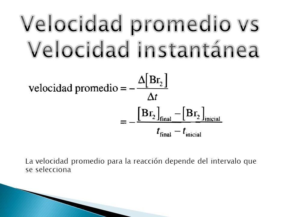 La velocidad promedio para la reacción depende del intervalo que se selecciona