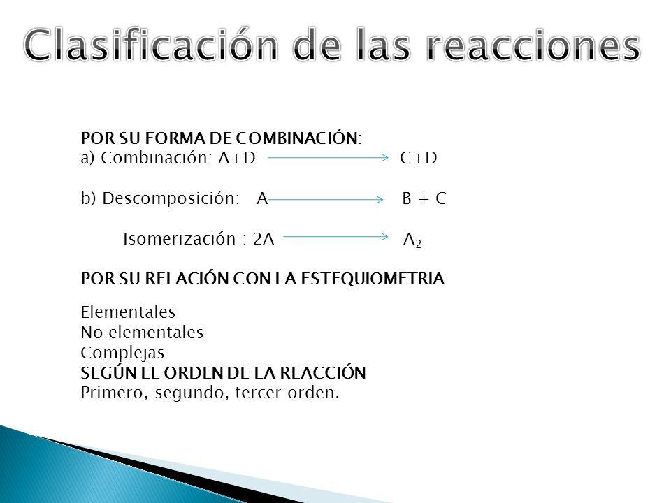 POR SU FORMA DE COMBINACIÓN: a) Combinación: A+D C+D b) Descomposición: A B + C Isomerización : 2A A 2 POR SU RELACIÓN CON LA ESTEQUIOMETRIA Elemental